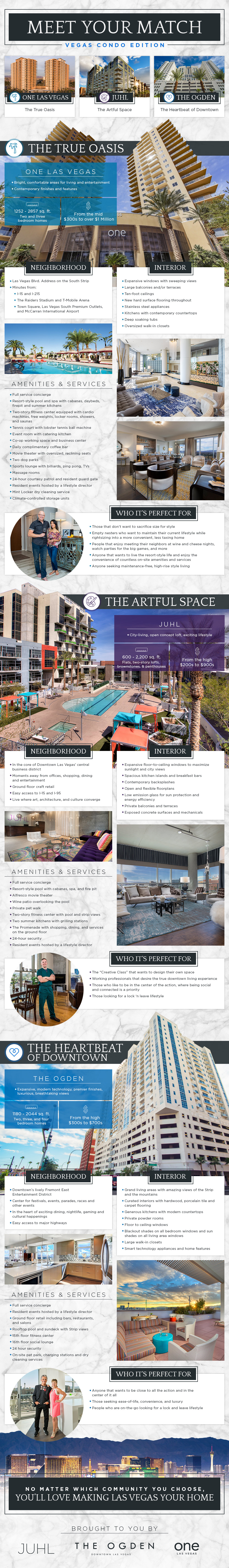 Meet Your Match: Vegas Condo Edition Infographic